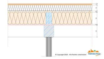 Aufbau Holz-Bodenplatte und Fußboden